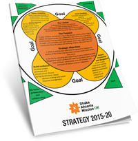 strategy-download